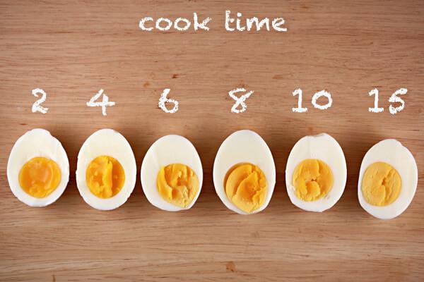 𝓣𝓞𝓟 3 Mẹo Luộc Trứng Chín Nhanh Và Đơn Giản - Mẹo Vặt Ẩm Thực