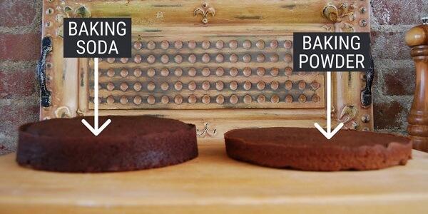 Công thức làm bánh chỉ sử dụng baking soda/baking powder với một lượng rất nhỏ
