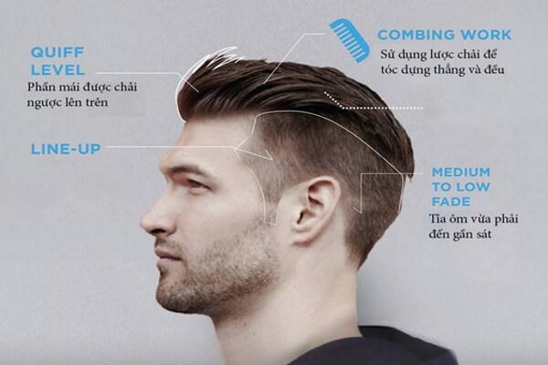 Gợi ý các mẫu tóc nam cạo 2 bên và gáy để đỉnh đầu, để mái đẹp 2018
