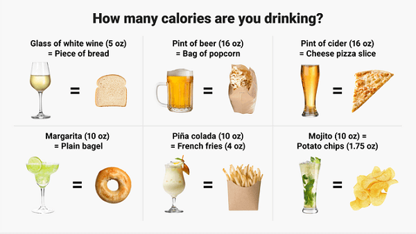 Bảng tính Calo cho các loại thức ăn, thực phẩm từng ngày cho tín đồ giảm cân