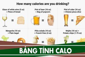 Bảng tính Calo cho các loại thức ăn, thực phẩm hằng ngày
