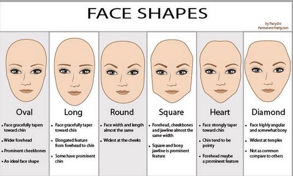 Các dáng chân mày phù hợp với khuôn mặt