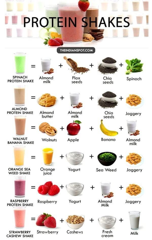 Shake dinh dưỡng hạnh nhân