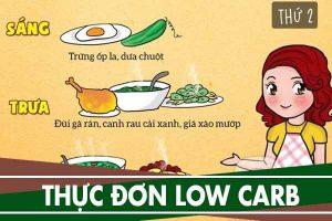 Thực đơn low carb ăn kiêng giảm cân mỗi ngày dễ làm